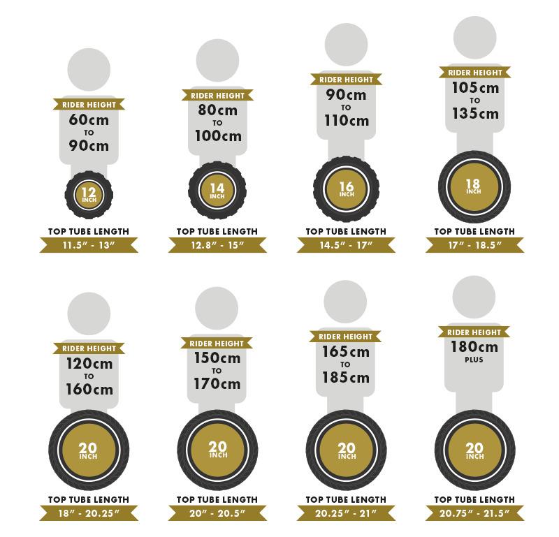BMX Bike Size Chart