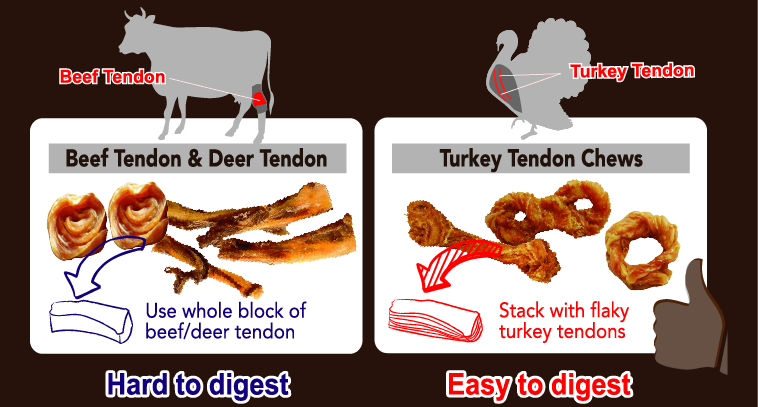afreschi turkey tendon dog chew image 2