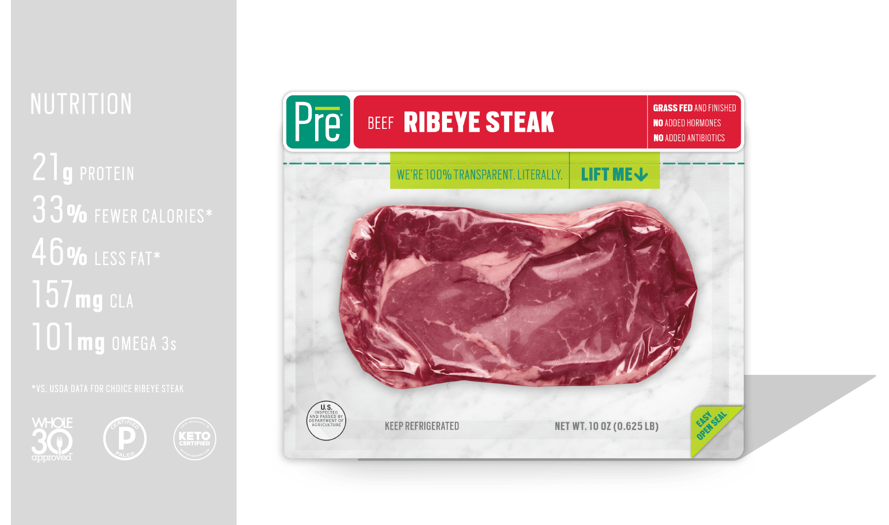 Sourcing and Nutrition for Pre Beef