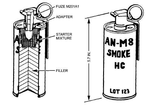 ARMY/NAVY MODEL 8 HC SMOKE GRENADE (AN-M8)