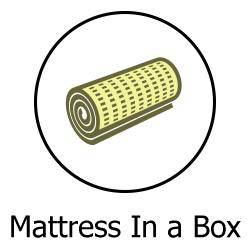 Tender sleep mattress in a box