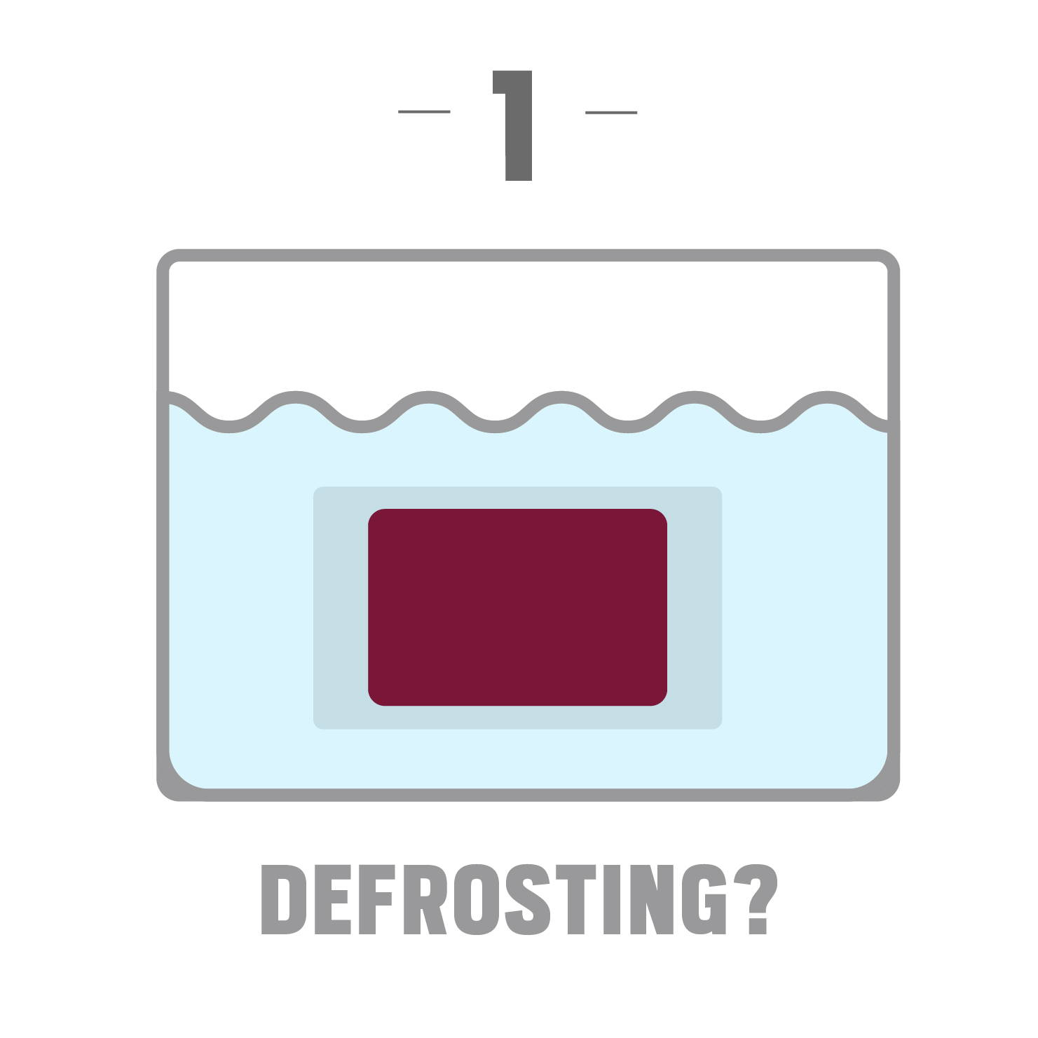 Defrosting? Submerge ground beef into water