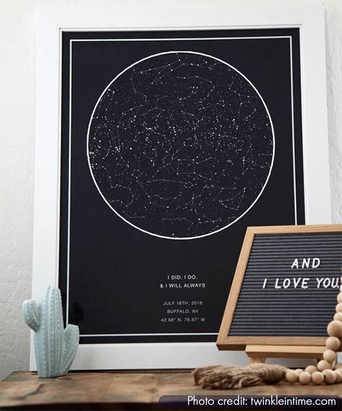 Custom Star Map Anniversary Gift