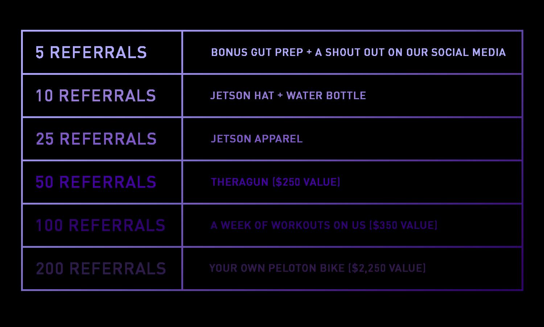 Referral Rewards