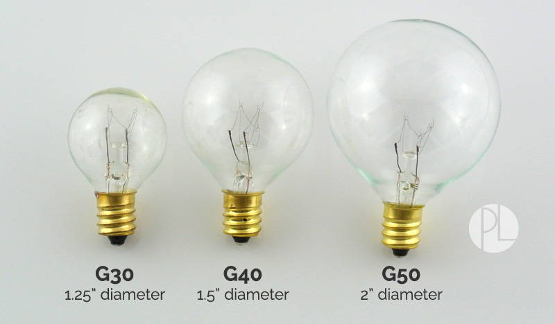 Bulb Comparison - G30, G40, G50 Globe Sizes