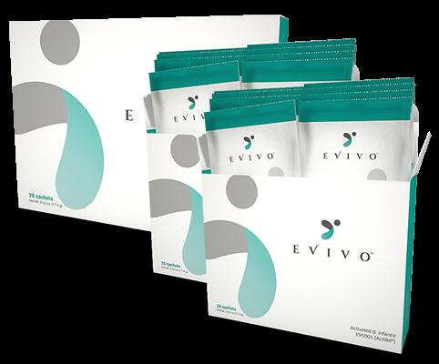 Evivo Starter Kits