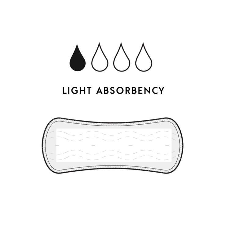 Light Absorbency