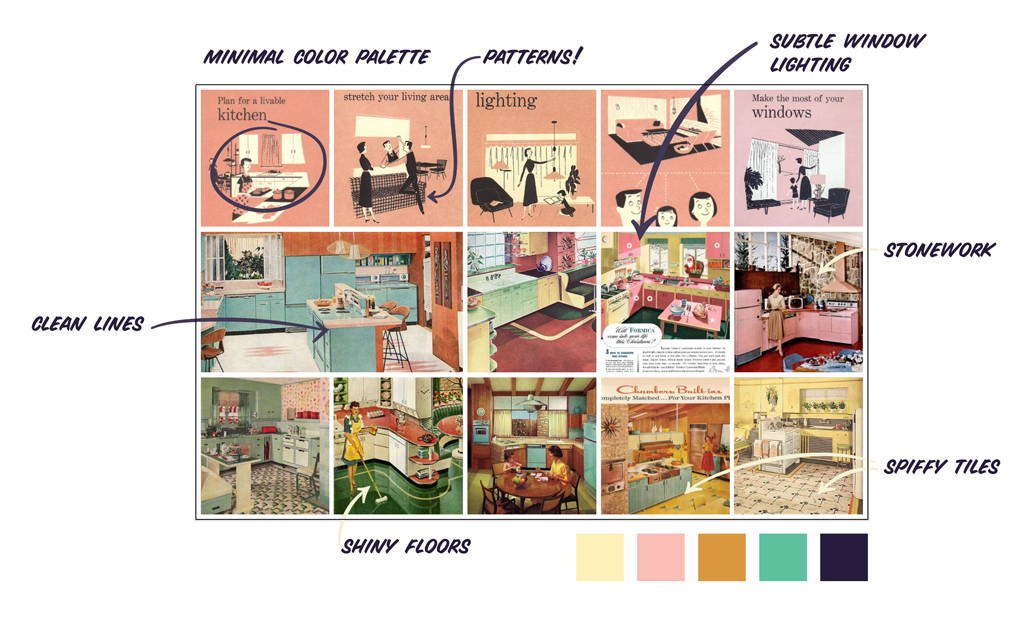 Mid-century kitchen inspiration for illustration