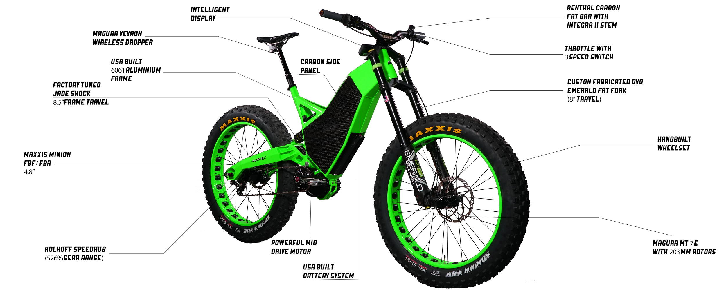 Revolution At The Ultimate Exploration Electric Bike Hi Power Cycles