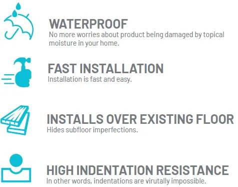 waterproof, fast installation, installs over existing floor, high indentation resistance, superior scratch resistance