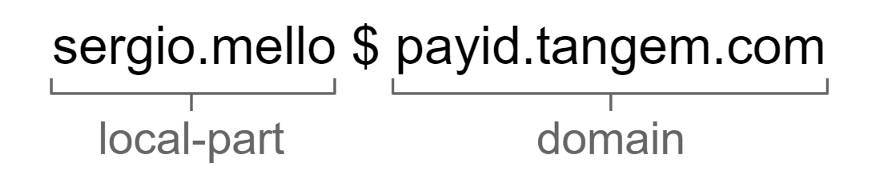 pay-id-blog