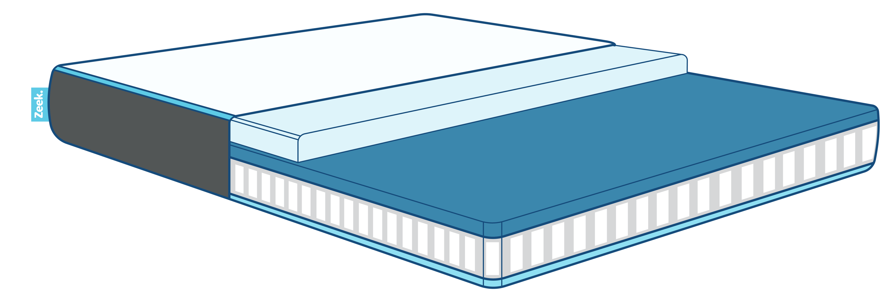 Hybrid Mattress in a box, best mattress in a box for side sleepers