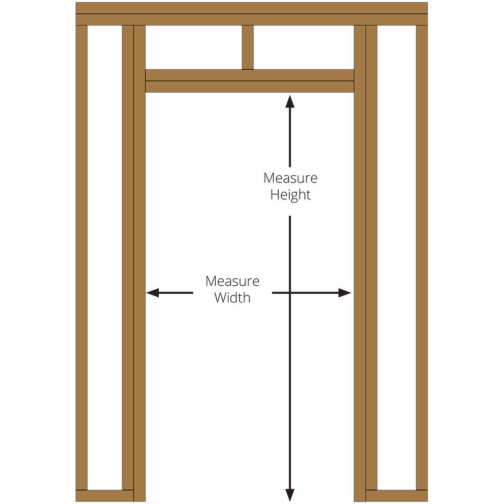 Measurement Charts Murphy Door Inc
