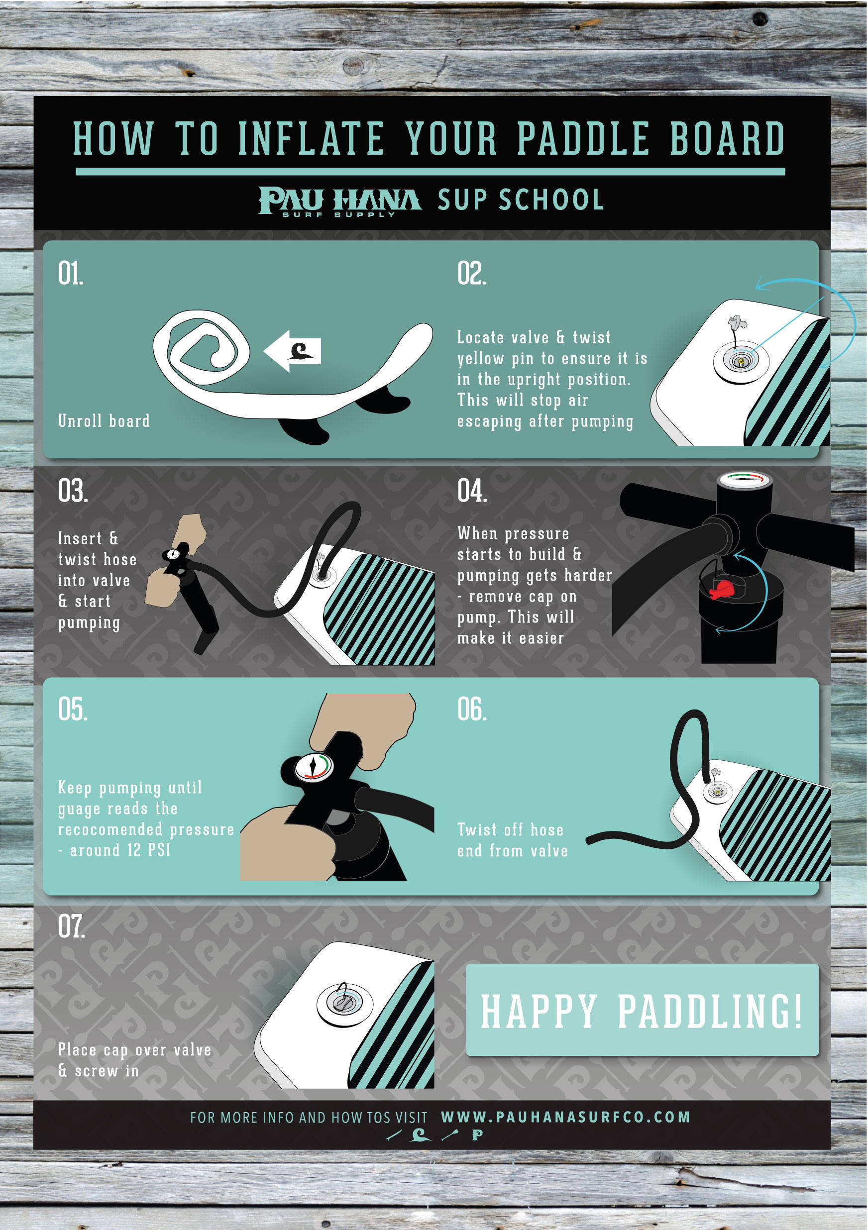 An infographic explaining how to correctly inflate your paddle board.