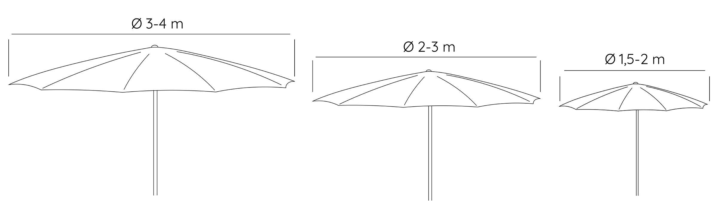 Parasol størrelse