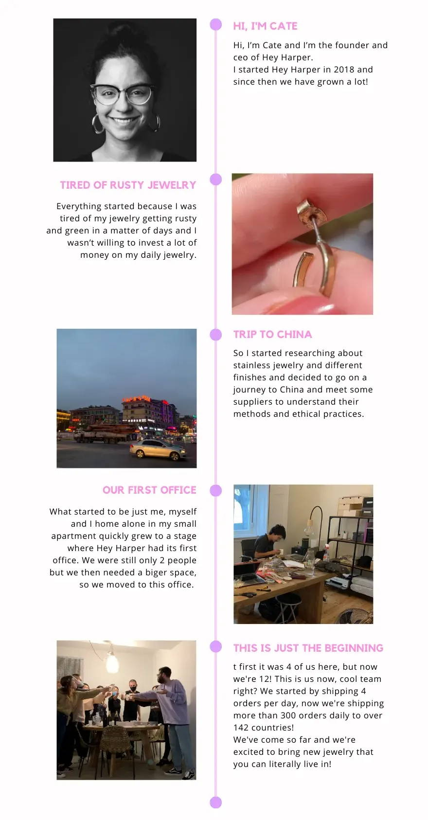 Hi, I'm Cate and I'm the founder of Hey Harper. Everything started because I was tired of my jewelry getting rusty and green in a matter of days and I wasn't willing to invest a lot of money on my daily jewelry. So I started researching about stainless jewelry and different finishes and decided to go on a journey to China and meet some suppliers to understand their methods and ethical practices. What started to be just me, myself and I home alone in my small apartment quickly grew to a stage where Hey Harper had its first office. We were still only 2 people but... ...we then needed a biger space, so we moved to this office. At first it was 4 of us here, but now we're 12! This is us now, cool team right? We started by shipping 4 orders per day, now we're shipping more than 300 orders daily to over 142 countries! We've come so far and we're excited to bring new jewelry to you! Thank you for supporting us!