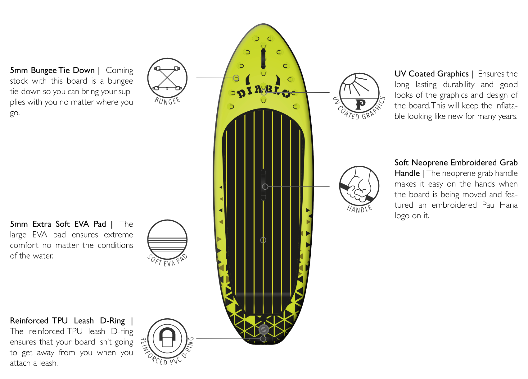 Pau Hana Diablo Air inflatable paddle board features