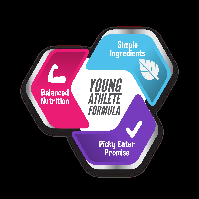 Young Athlete Formula Icon