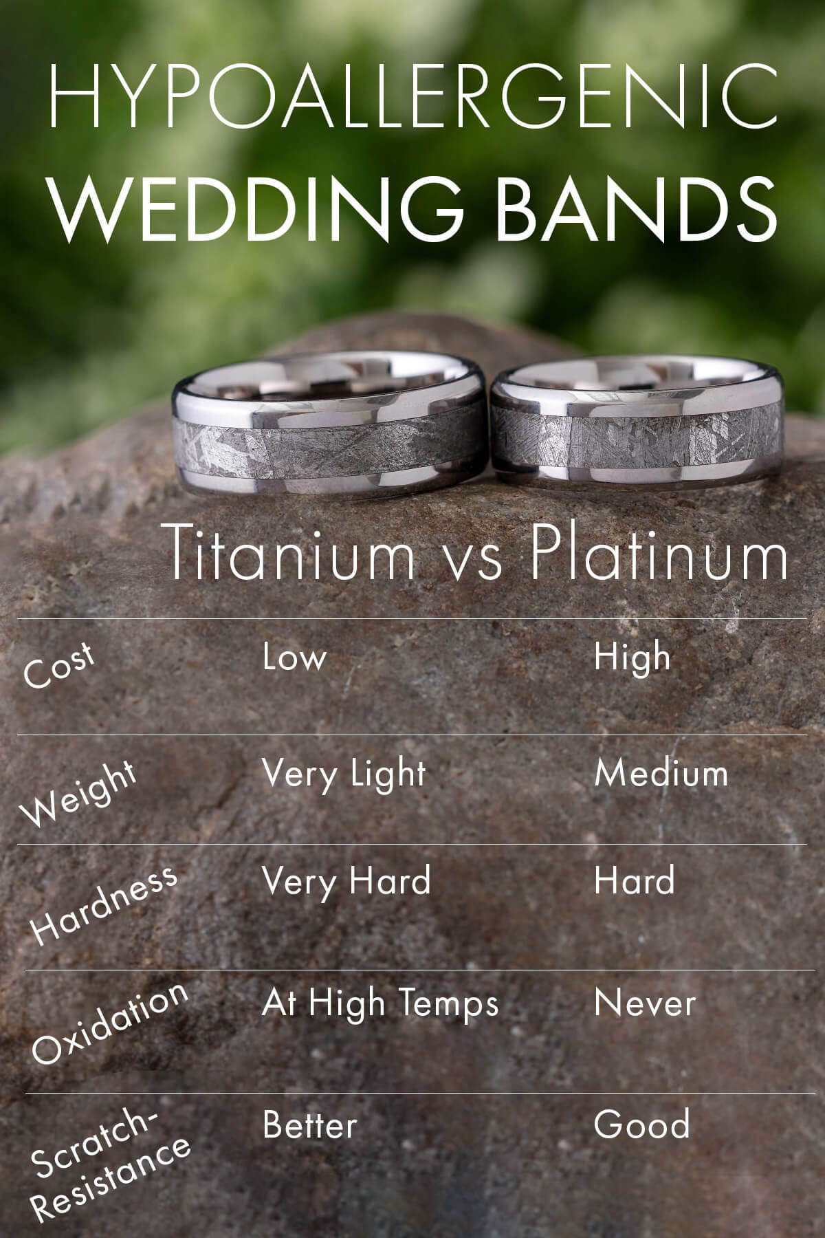 It is just a photo of Hypoallergenic Wedding Bands– Jewelry by Johan