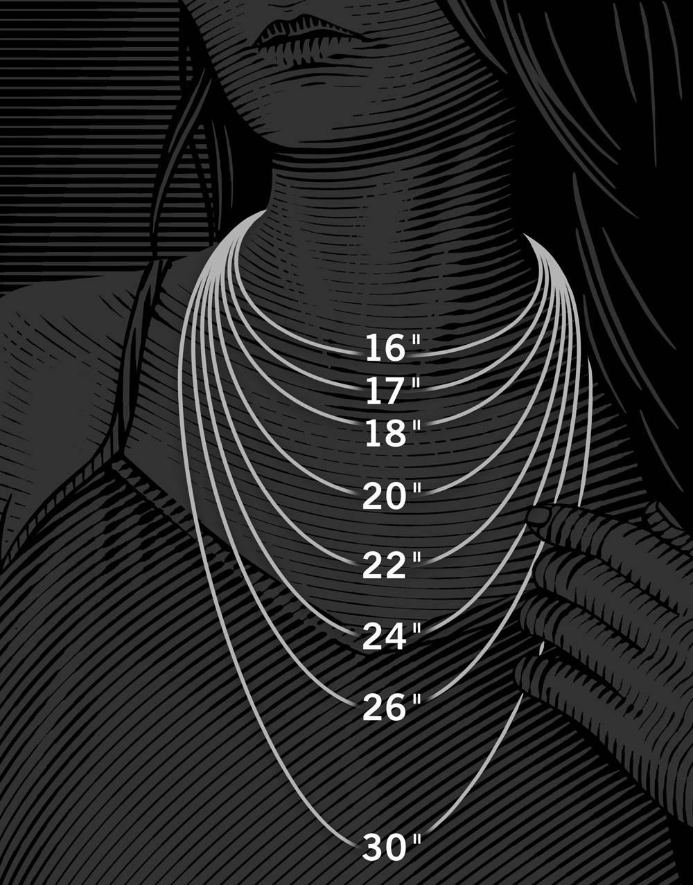 Women's Chain Lengths Illustration