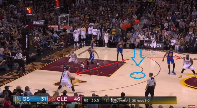 Right spot for a defender