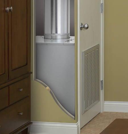 Zoneline Vertical Air Conditioners