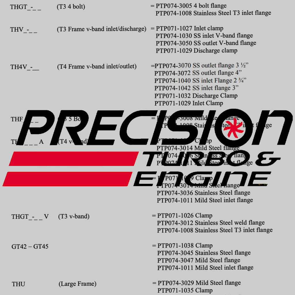 Turbine Housing, Flange, & Clamp Reference Chart