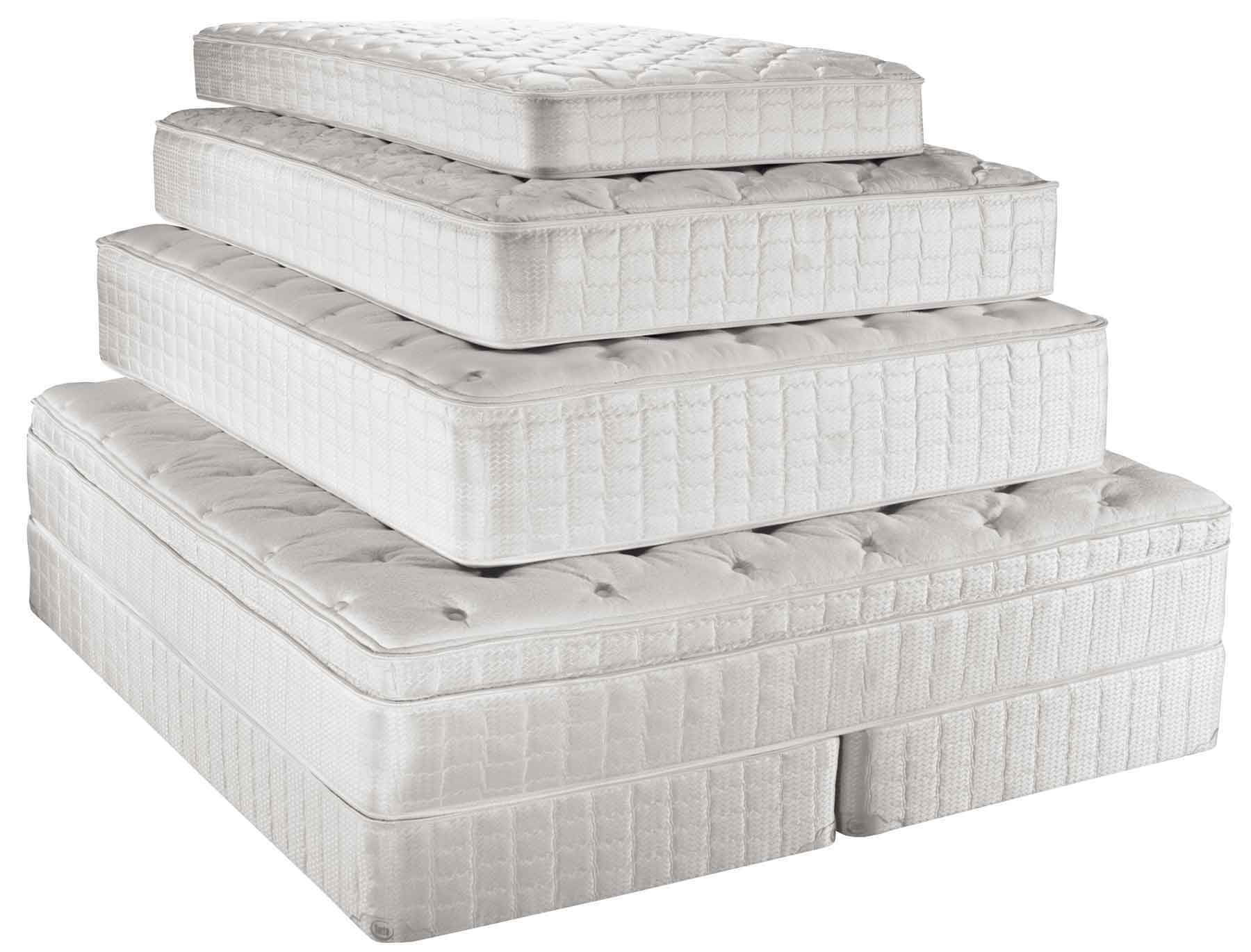 Top-5-Mattress-Stores-in-Cincinnati-Ohio