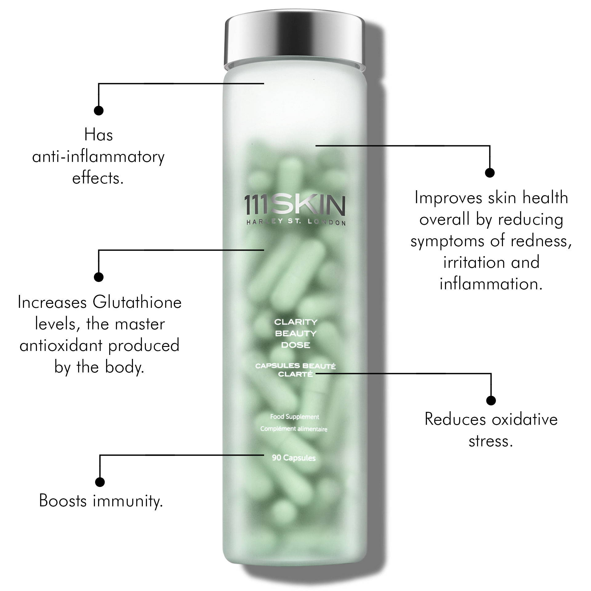 Has anti-inflammatory effects. Improves skin health overall by reducing symptoms of redness, irritation and inflammation. Reduces oxidantive stress. Increases Glutathione levels, the master antioxidant produced by the body. Boosts immunity.