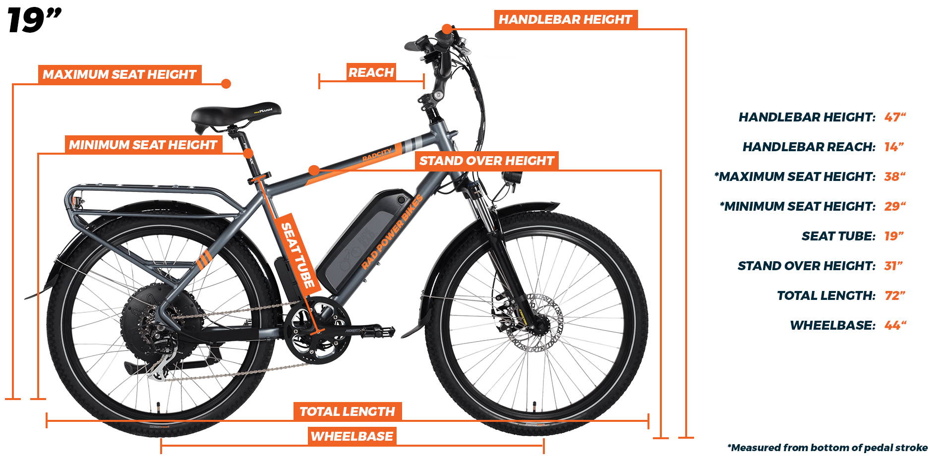 Rad Bikes Bike 2019 Power Electric Commuter RadCity qnxU8aI81w