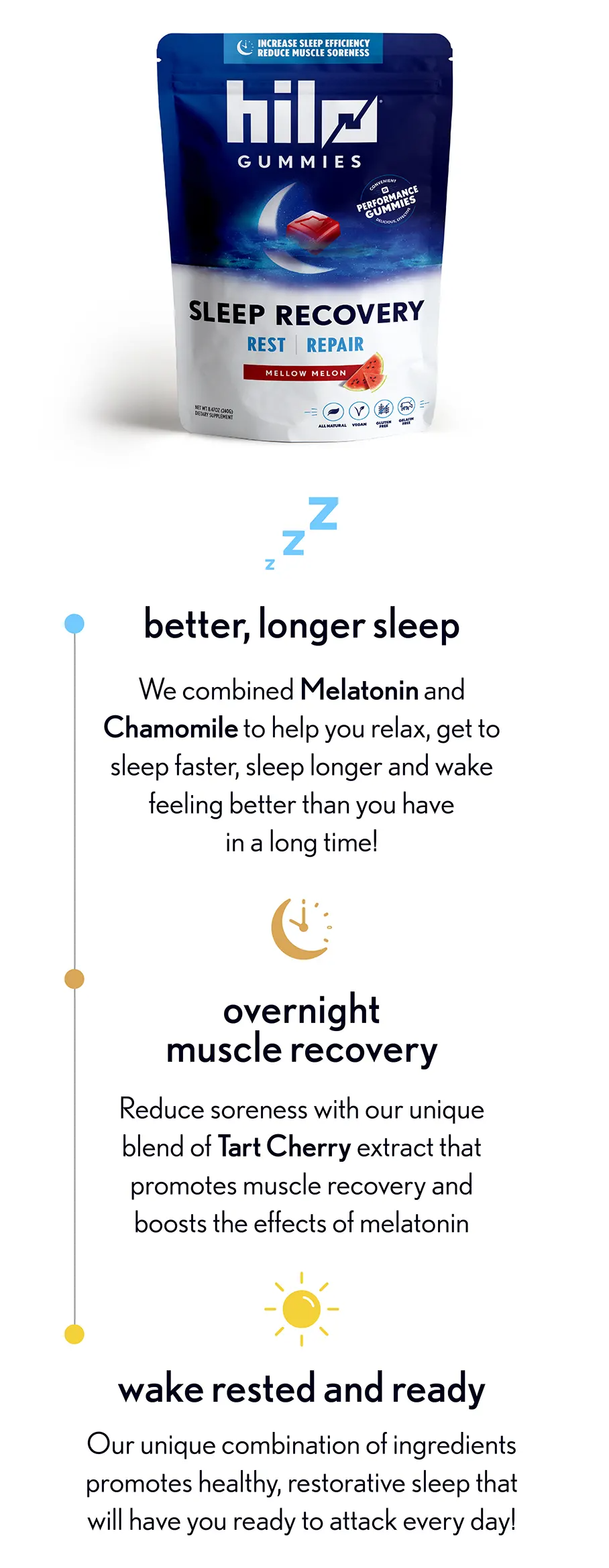 Sleep Recovery Gummies - Muscle Recovery, Better and Longer Sleep, Wake rested and ready