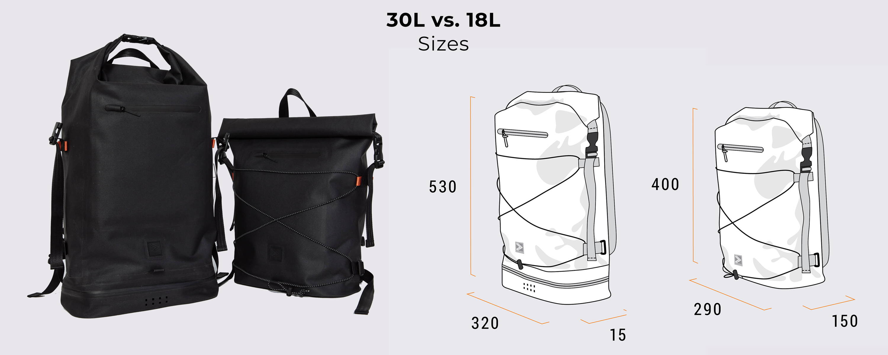 27a68dd7c1 The Spin Bag - The only everyday backpack you need | IAMRUNBOX