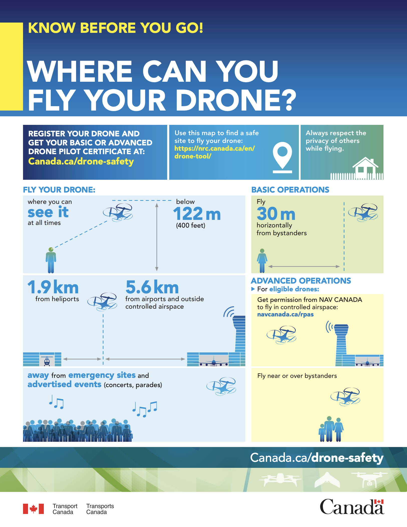 Transport Canada Drone Regulations Dr Drone where you can you fly your drone
