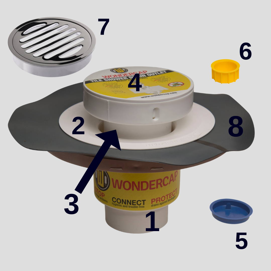 Wondercap shower drain system doesn't puncture the shower pan liner at all. Creating a triple seal