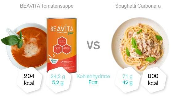 BEAVITA Tomatensuppe vs Spaghetti Carbonara