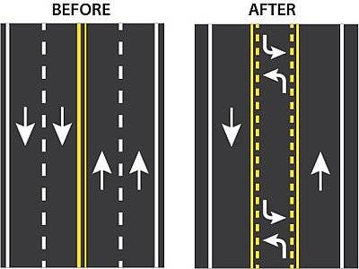 Example of a road diet before and after