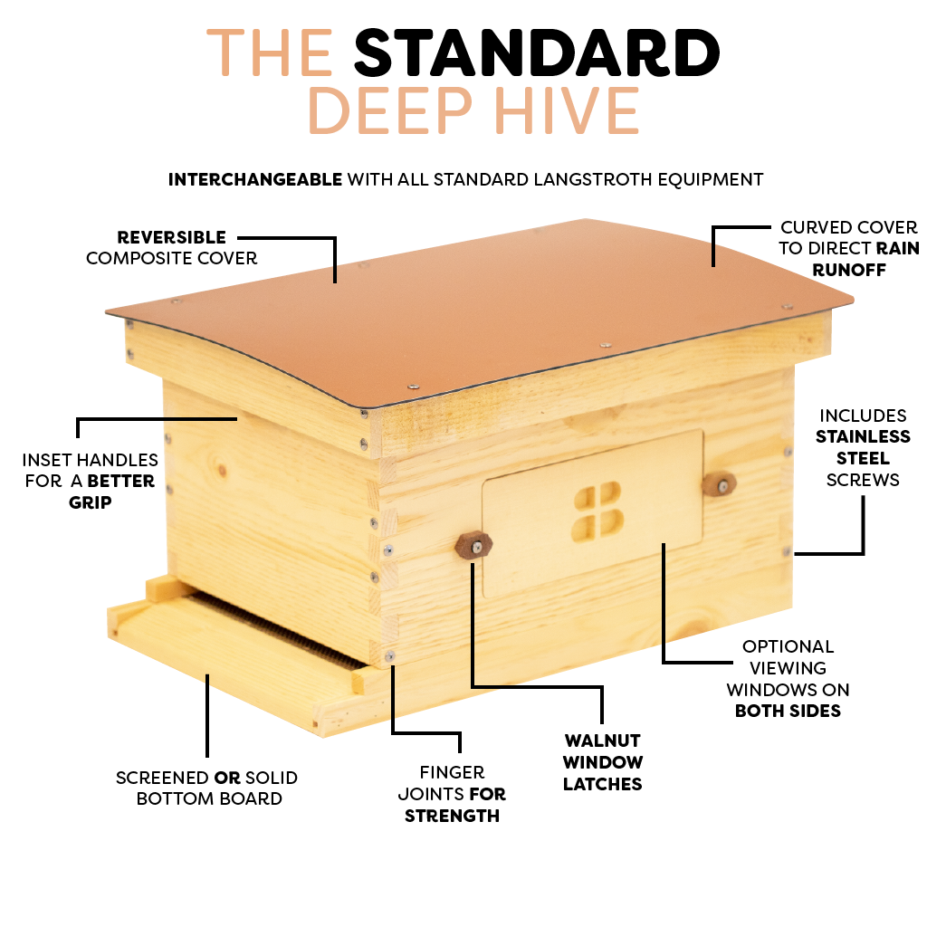 Product features of the new Standard Deep Langstroth hive.