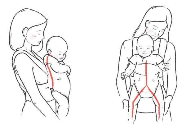 Small baby in forward facing carrier in a hollow back position with legs unsupported