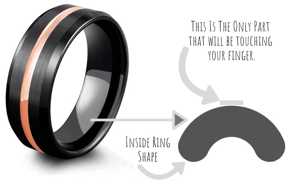 Mens Comfort Fit Ring Explained