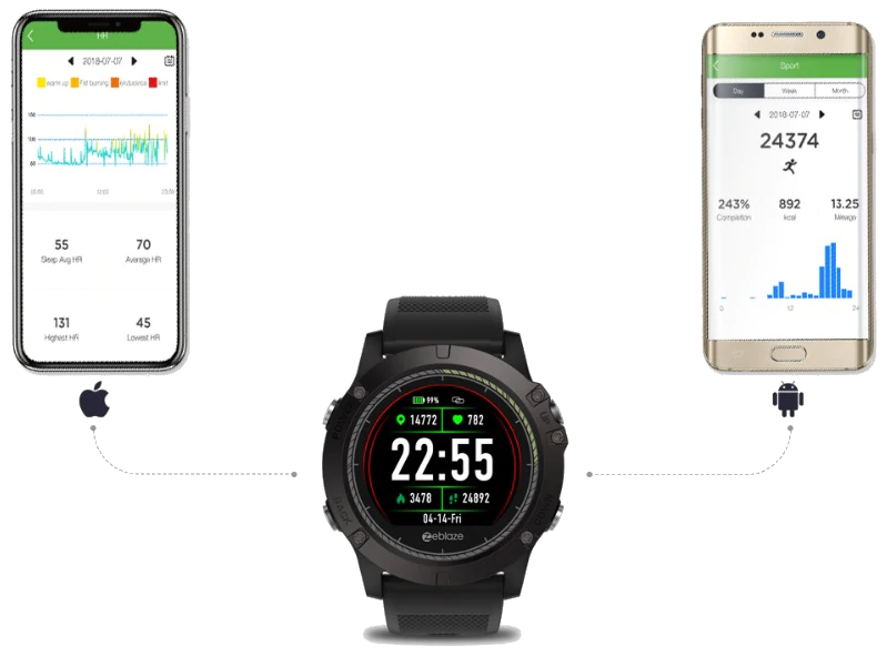 Tactical Smartwatch V3 HR Smartphone Compatibility