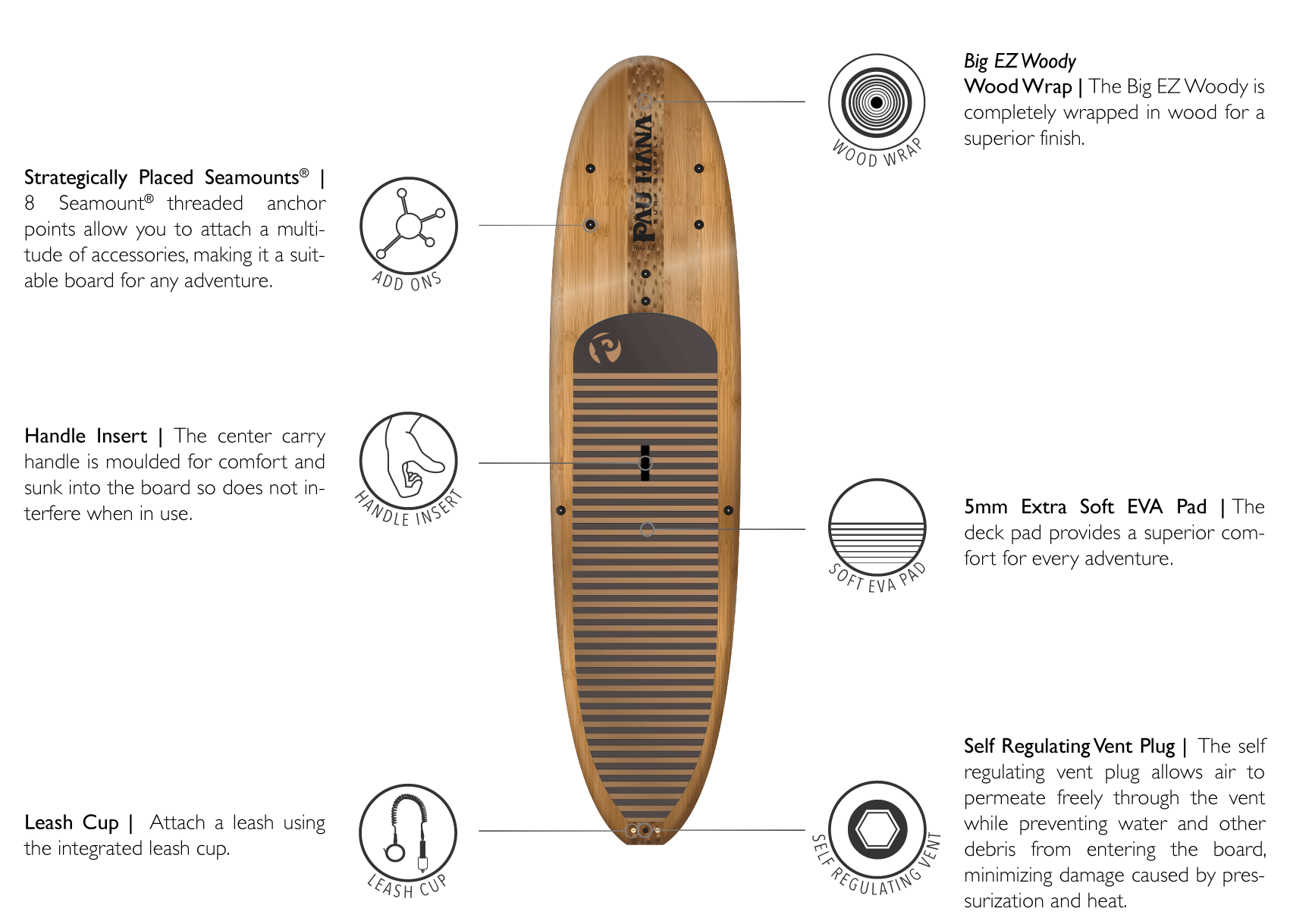 This is the best family paddle board. features big ez Hawaiian SUP bambooo strategically placed seamounts, center grab handle, leash cup, wood wrap superior finish, 5mm extra soft Eva deck pad, self regulating vent plug