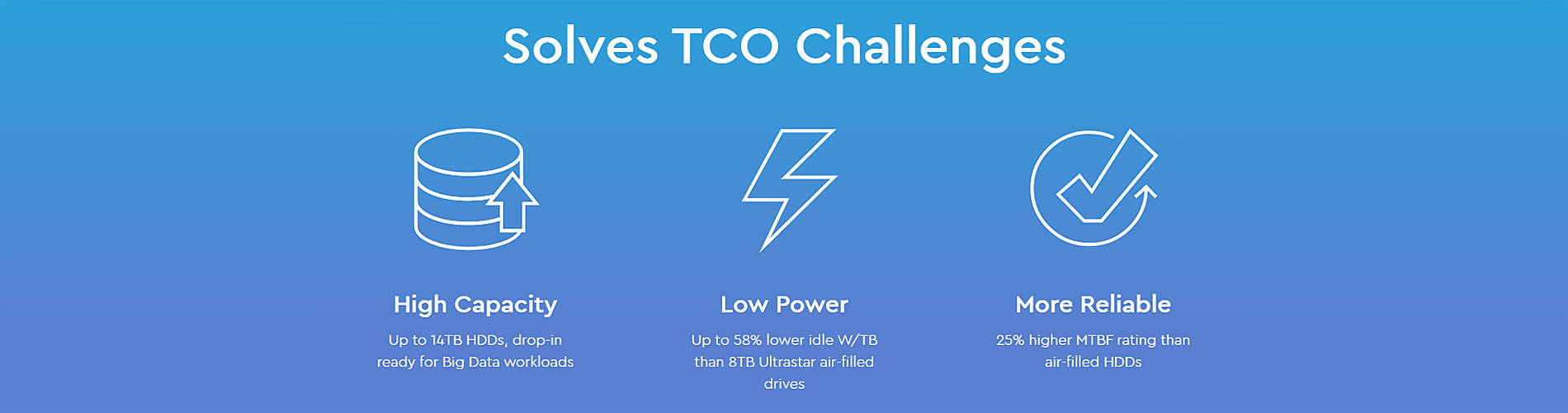 Solves TCO Challenges