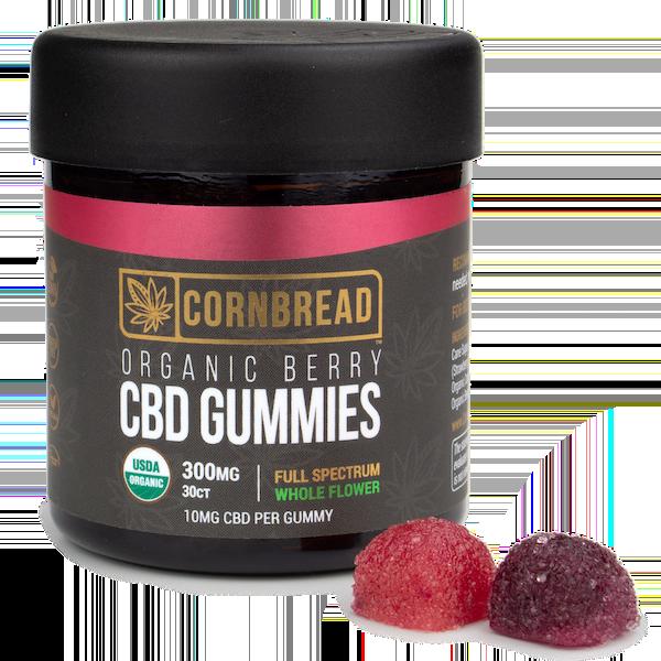 How many CBD gummies should I take?