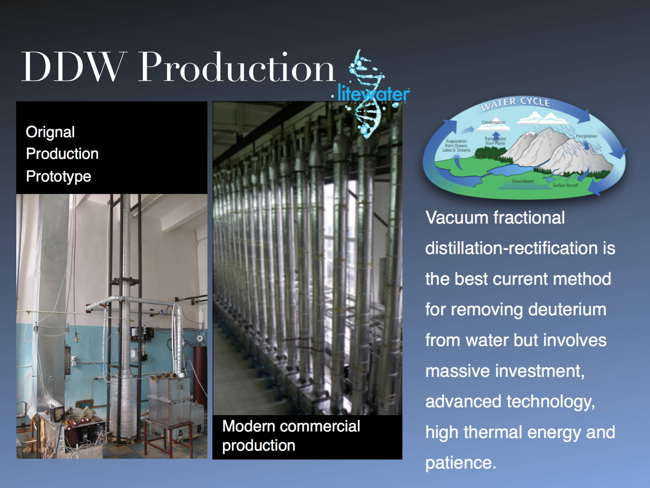 deuterium depleted water production