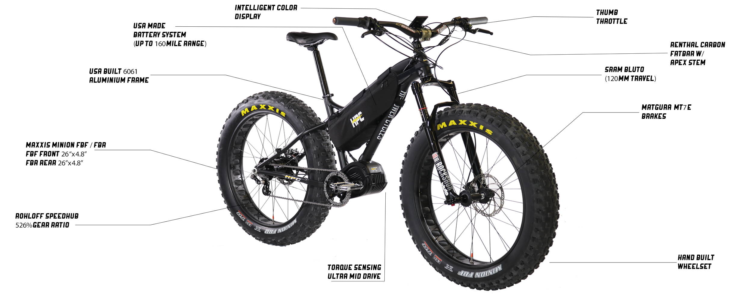 Titan Pro Factory Tuned Fat Electric Bike Hi Power Cycles