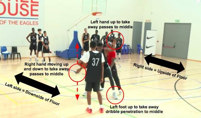 Defensive Stance Basketball