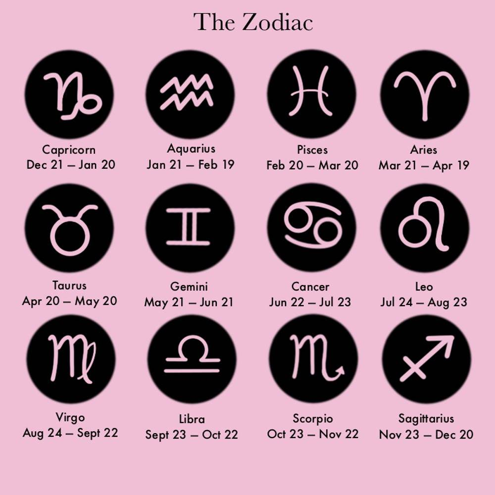 Zodiac Sign Chart