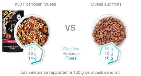 nu3 Fit Muesli protéiné