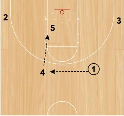 Swing over the point and a High-Low pas