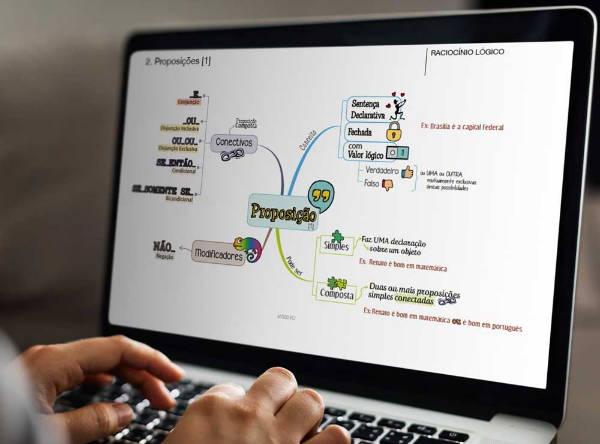 Mapa mental digital de Raciocínio Lógico